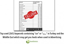 """Top researched keywords containing """"car"""" or """"سيارة"""" which may get you leads when used in Advertising in Turkey and the Middle East!"""